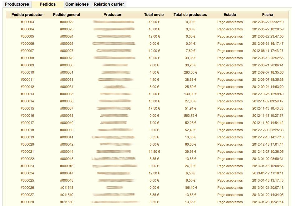 todas las gestiones de pedidos en una sola pantalla