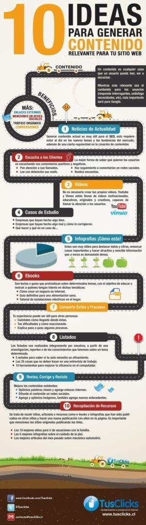 Infografía de las 10 ideas para generar contenidos online
