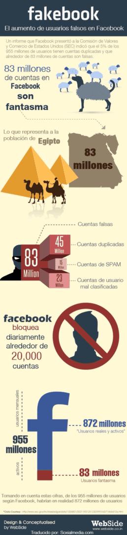 infografia sobre las cuentas falsas de facebook