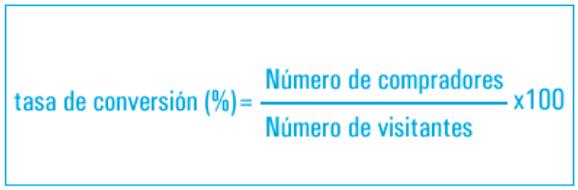 cálculo de la tasa de conversión de tu negocio