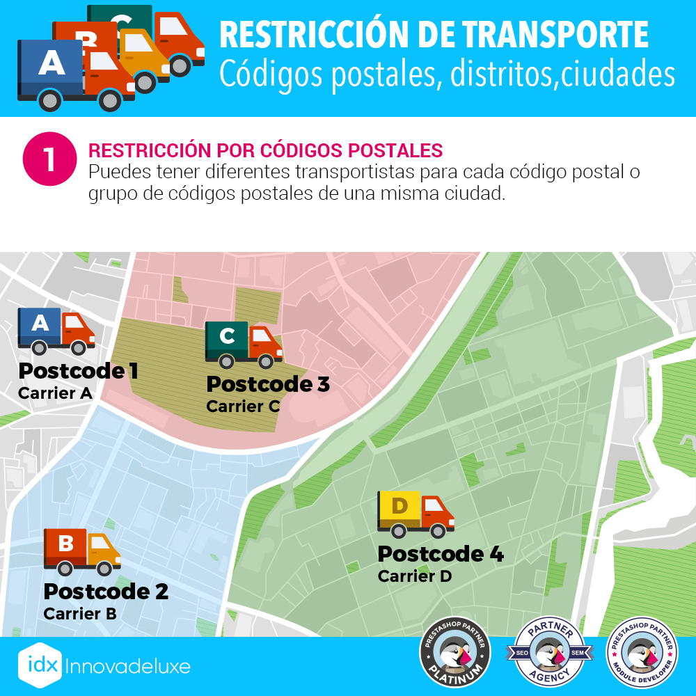 Módulo Restricciones de transportistas - Pantalla 1