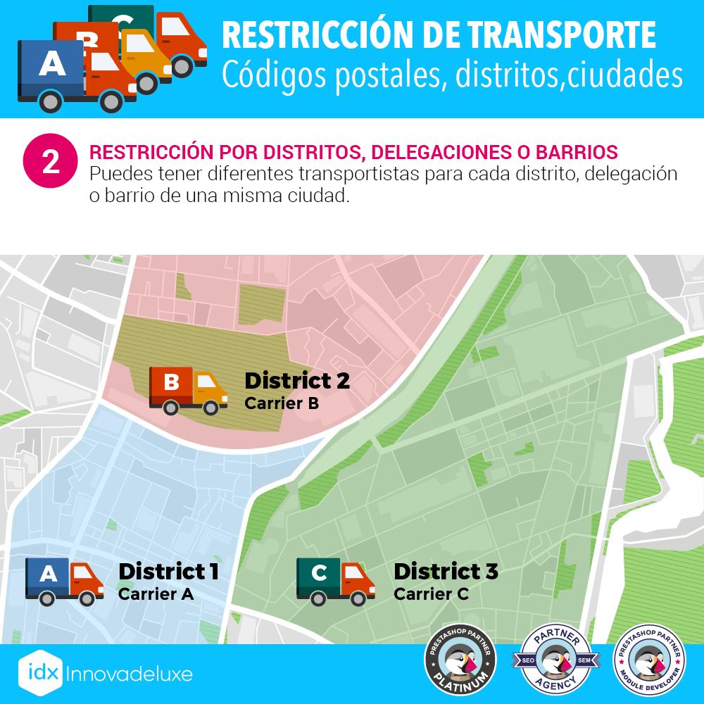 Módulo Restricciones de transportistas - Pantalla 2